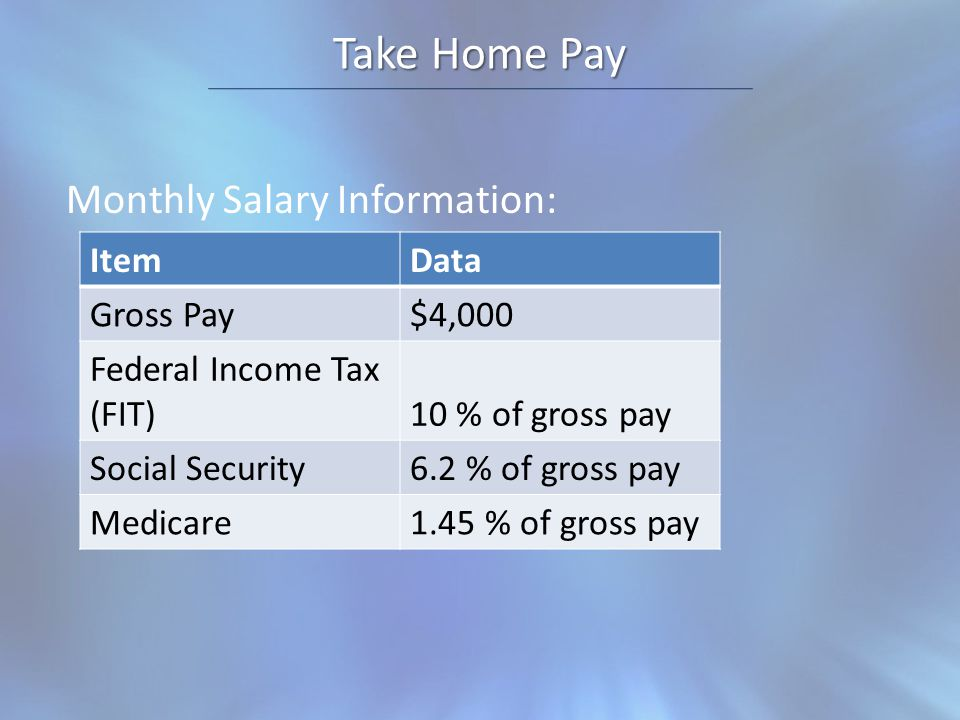 Take Home Pay Monthly Salary Information: ItemData Gross Pay$4,000 Federal Income Tax (FIT)10 % of gross pay Social Security6.2 % of gross pay Medicare1.45 % of gross pay