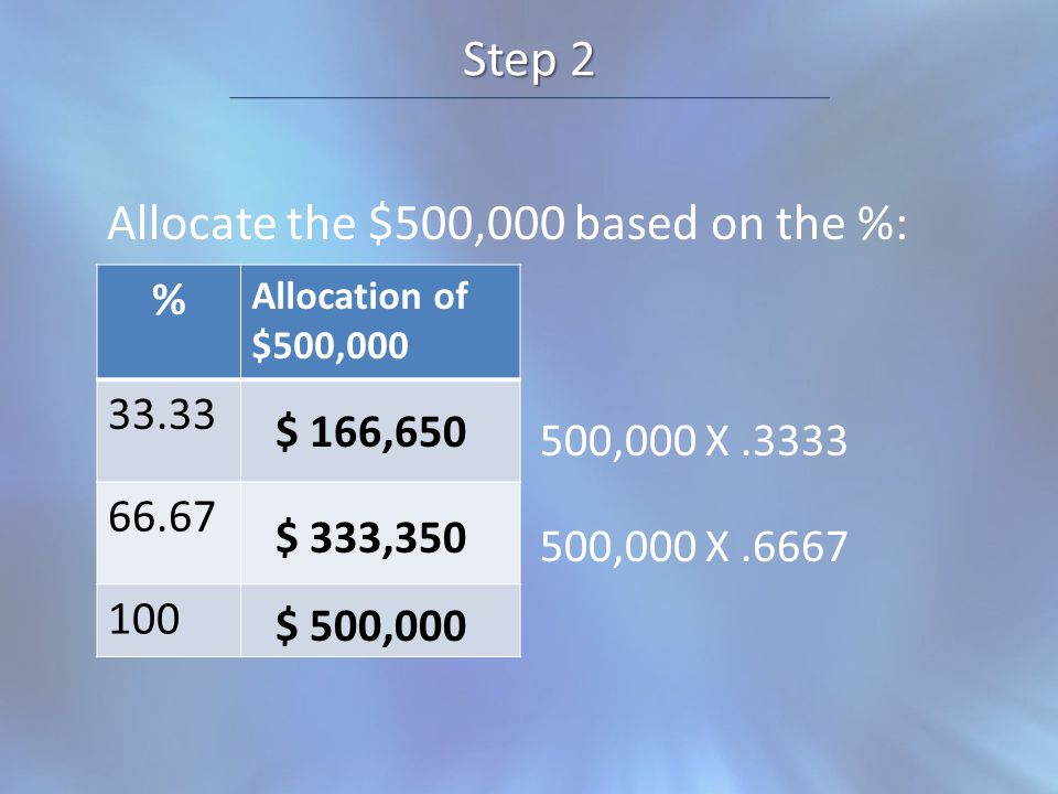Step 2 Allocate the $500,000 based on the %: % Allocation of $500,000 33.33 66.67 100 500,000 X.3333 500,000 X.6667 $ 166,650 $ 333,350 $ 500,000