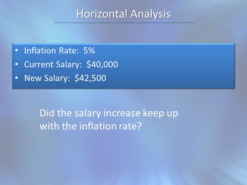 Horizontal Analysis Inflation Rate: 5% Current Salary: $40,000 New Salary: $42,500 Inflation Rate: 5% Current Salary: $40,000 New Salary: $42,500 Did the salary increase keep up with the inflation rate