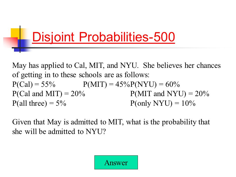 Answer May has applied to Cal, MIT, and NYU.