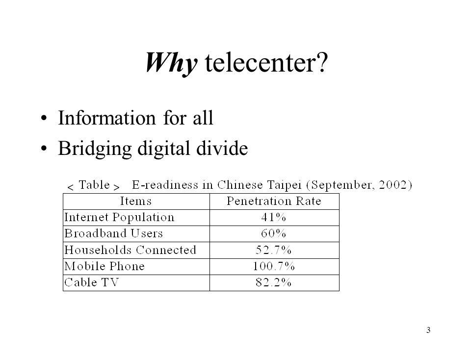 3 Why telecenter? Information for all Bridging digital divide