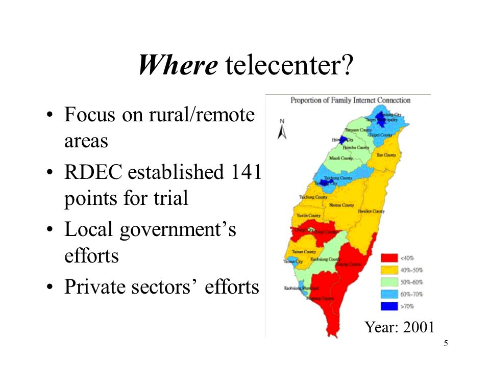 5 Where telecenter? Focus on rural/remote areas RDEC established 141 points for trial Local government's efforts Private sectors' efforts Year: 2001