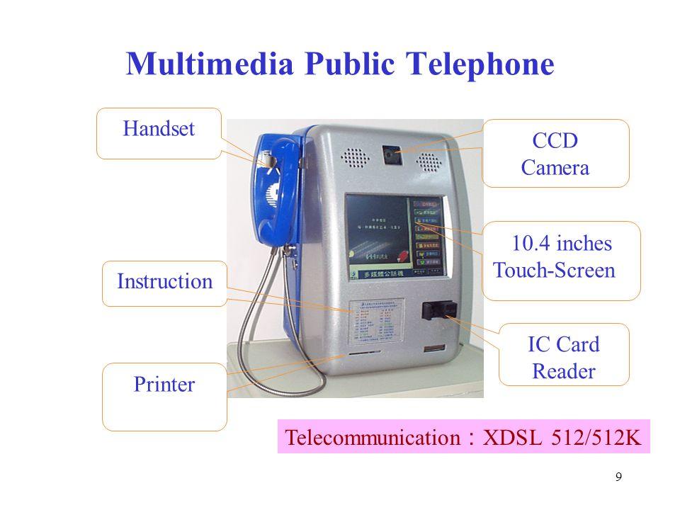 10 Appearance of Main Screen Telephone Video Phone Internet E-mail