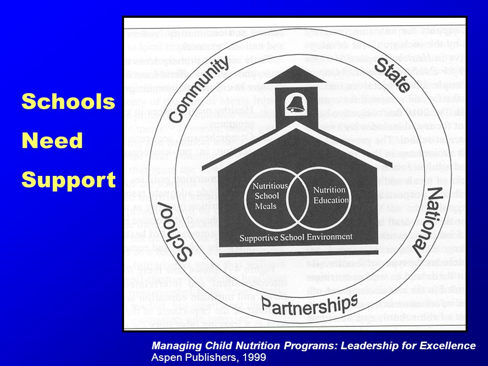 Managing Child Nutrition Programs: Leadership for Excellence Aspen Publishers, 1999 Schools Need Support
