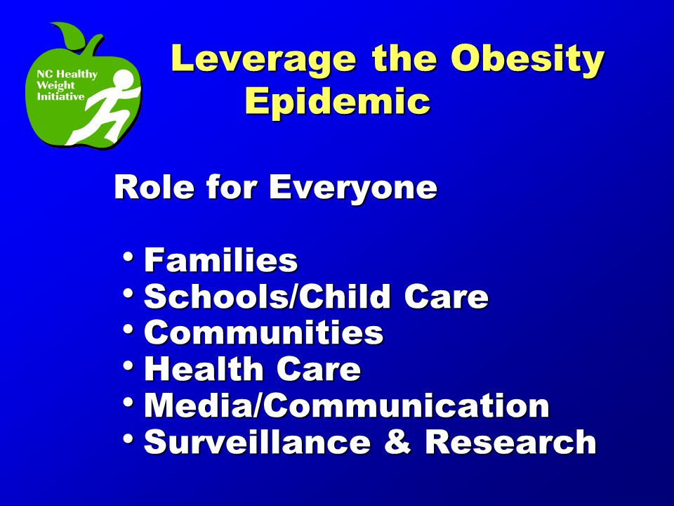 Leverage the Obesity Epidemic Leverage the Obesity Epidemic Role for Everyone  Families  Schools/Child Care  Communities  Health Care  Media/Communication  Surveillance & Research