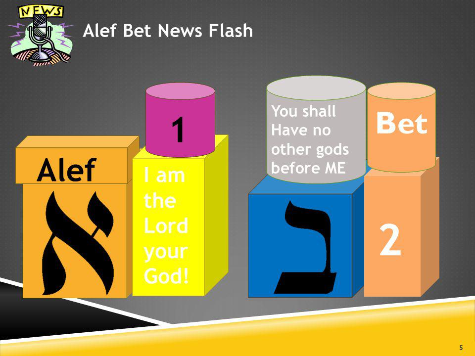 Honor Your Father and your Mother ! Alef Bet News Flash 5 Hey 4