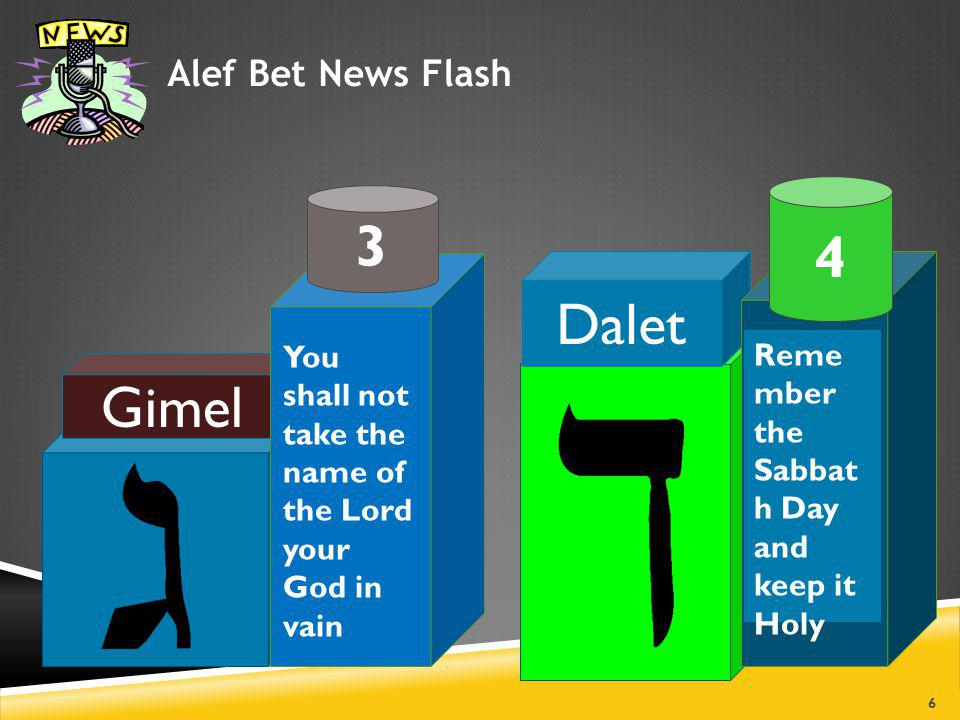 5 Alef I am the Lord your God! 1 Alef Bet News Flash You shall Have no other gods before ME 2 Bet