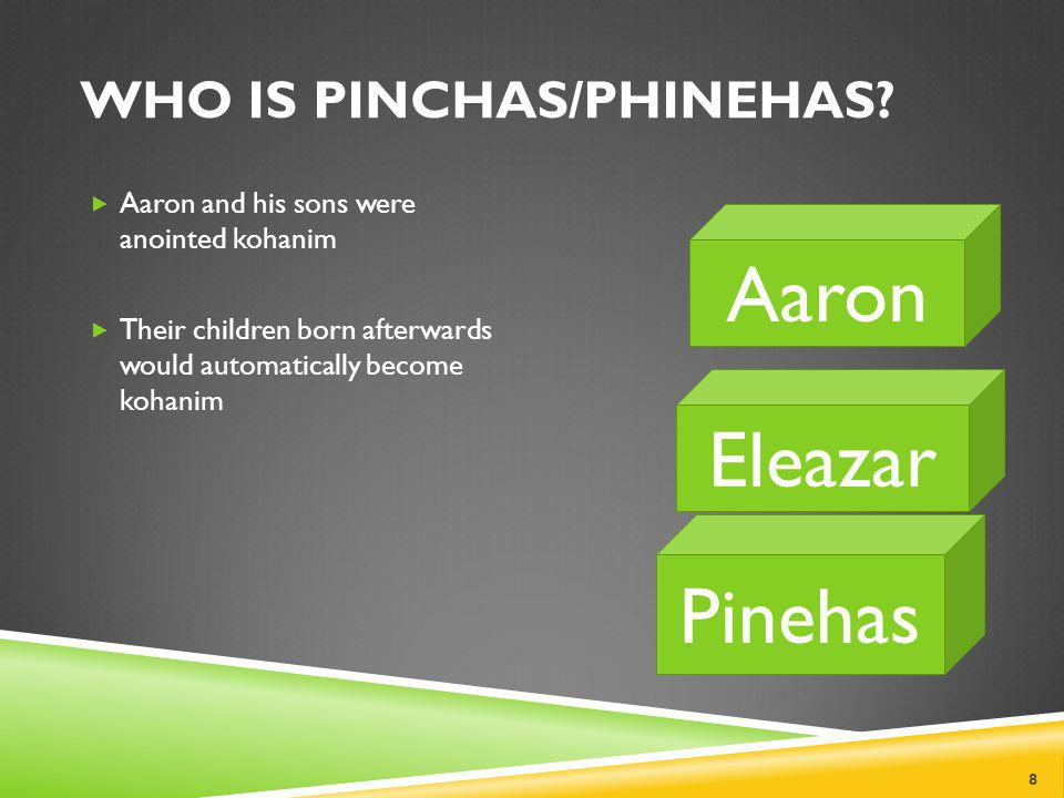WHO IS PINCHAS/PHINEHAS.