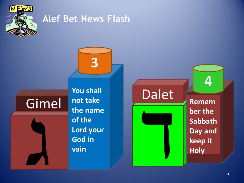 6 Alef Bet News Flash Gimel You shall not take the name of the Lord your God in vain 3 Dalet Remem ber the Sabbath Day and keep it Holy 4