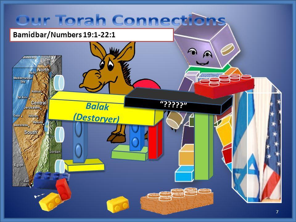 Bamidbar/Numbers 19:1-22:1 ????? Balak (Destoryer) 7