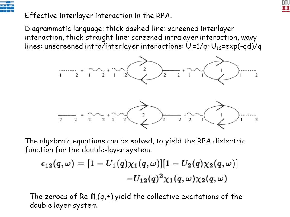 Effective interlayer interaction in the RPA. Diagrammatic language: thick dashed line: screened interlayer interaction, thick straight line: screened