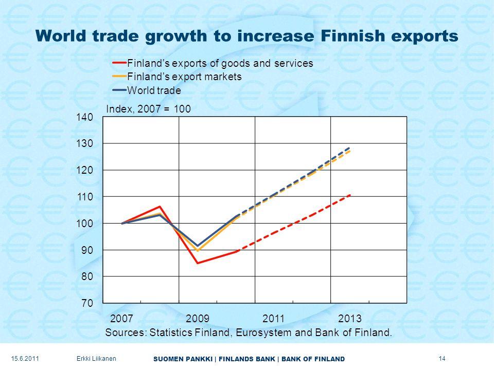 SUOMEN PANKKI | FINLANDS BANK | BANK OF FINLAND World trade growth to increase Finnish exports 14Erkki Liikanen15.6.2011