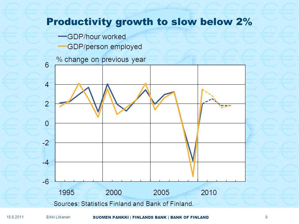 SUOMEN PANKKI | FINLANDS BANK | BANK OF FINLAND Productivity growth to slow below 2% 9Erkki Liikanen15.6.2011