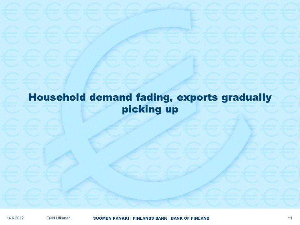 SUOMEN PANKKI | FINLANDS BANK | BANK OF FINLAND Household demand fading, exports gradually picking up 11 Erkki Liikanen14.6.2012