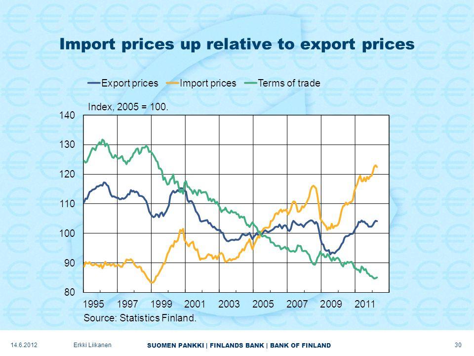 SUOMEN PANKKI | FINLANDS BANK | BANK OF FINLAND Import prices up relative to export prices 14.6.2012Erkki Liikanen 30