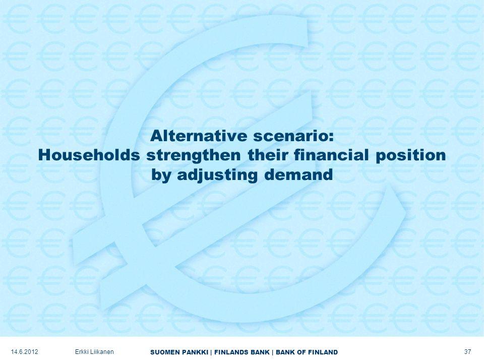 SUOMEN PANKKI | FINLANDS BANK | BANK OF FINLAND Alternative scenario: Households strengthen their financial position by adjusting demand 37 Erkki Liikanen14.6.2012