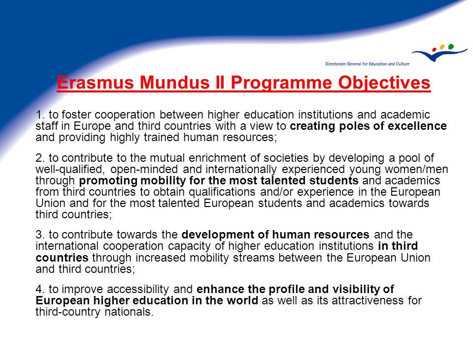 Erasmus Mundus II Programme Objectives 1.