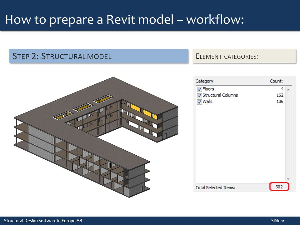 How to prepare a Revit model – workflow: Structural Design Software in Europe AB Slide 11 E LEMENT CATEGORIES : S TEP 2: S TRUCTURAL MODEL