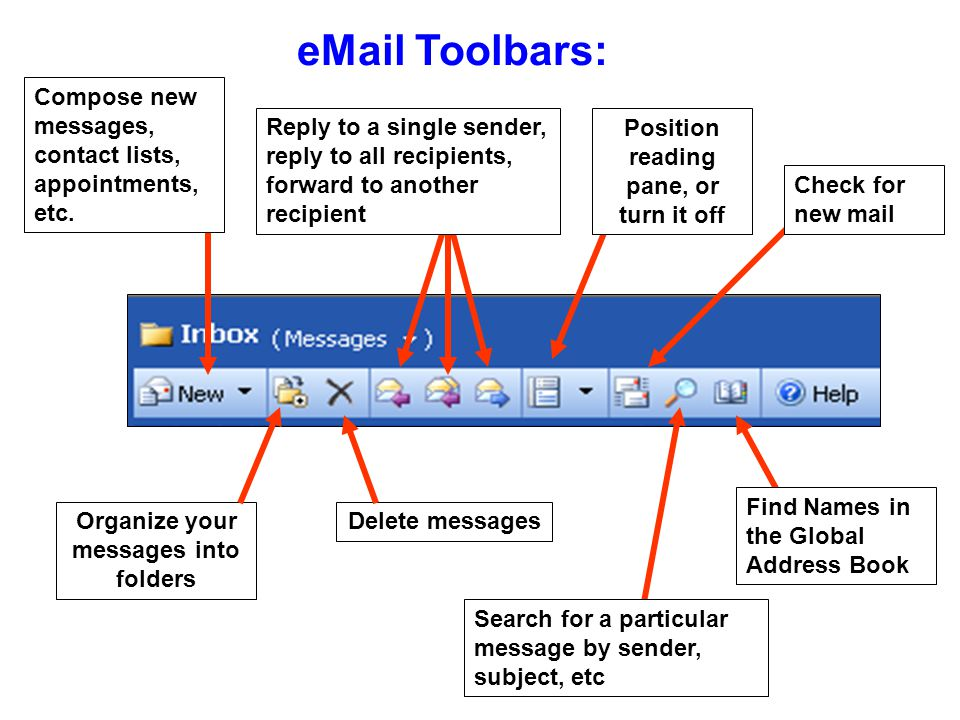 Organize your messages into folders Delete messages Check for new mail Position reading pane, or turn it off eMail Toolbars: Find Names in the Global