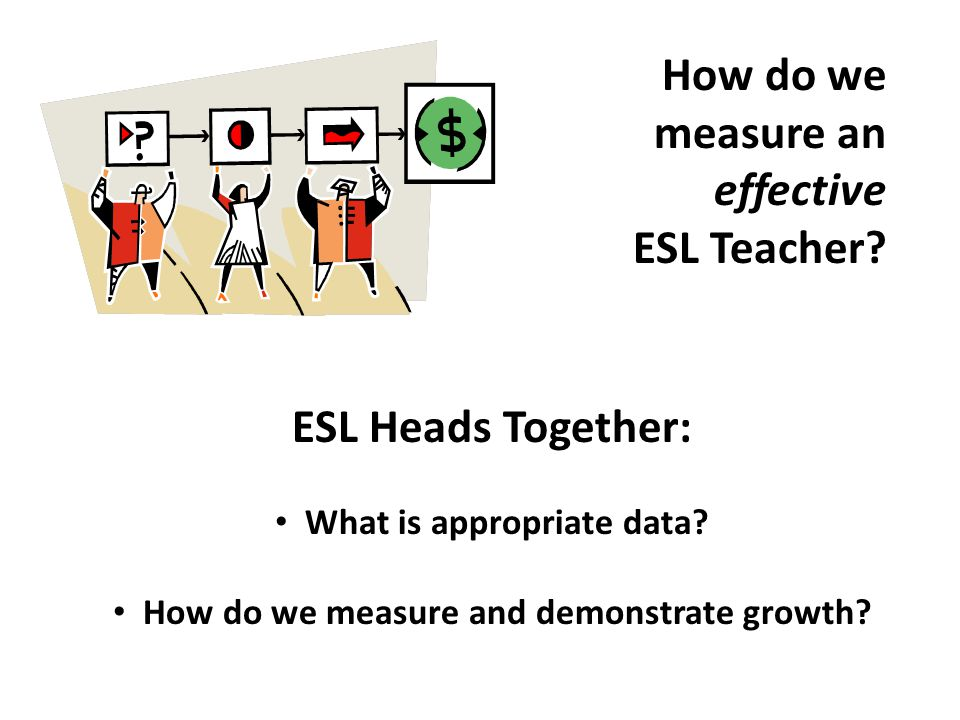 In Our ESL Classrooms--- How Do We Measure and Demonstrate Growth.