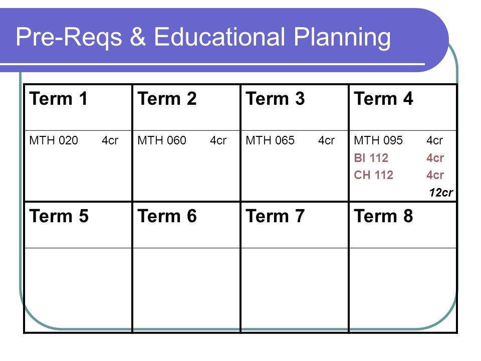 Pre-Reqs & Educational Planning Term 1Term 2Term 3Term 4 MTH 020 4crMTH 060 4crMTH 065 4crMTH 095 4cr BI 1124cr CH 1124cr 12cr Term 5Term 6Term 7Term 8