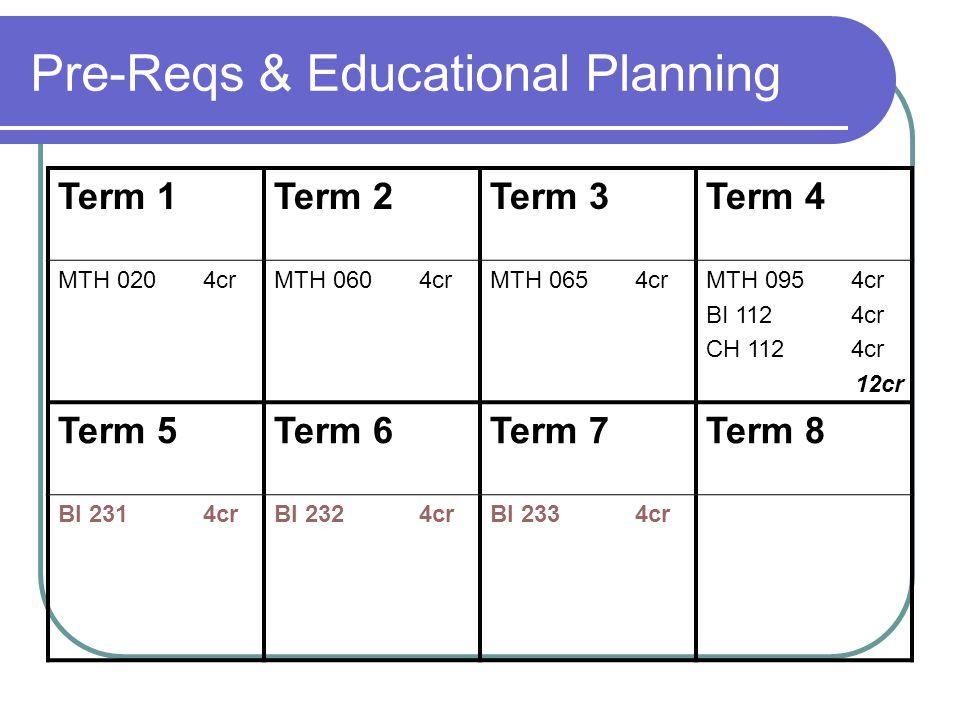 Pre-Reqs & Educational Planning Term 1Term 2Term 3Term 4 MTH 020 4crMTH 060 4crMTH 065 4crMTH 095 4cr BI 1124cr CH 1124cr 12cr Term 5Term 6Term 7Term 8 BI 2314crBI 2324crBI 2334cr