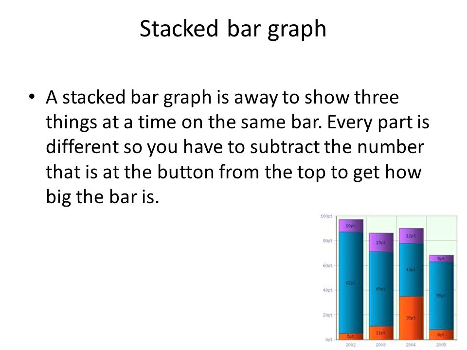 Stacked bar graph A stacked bar graph is away to show three things at a time on the same bar.
