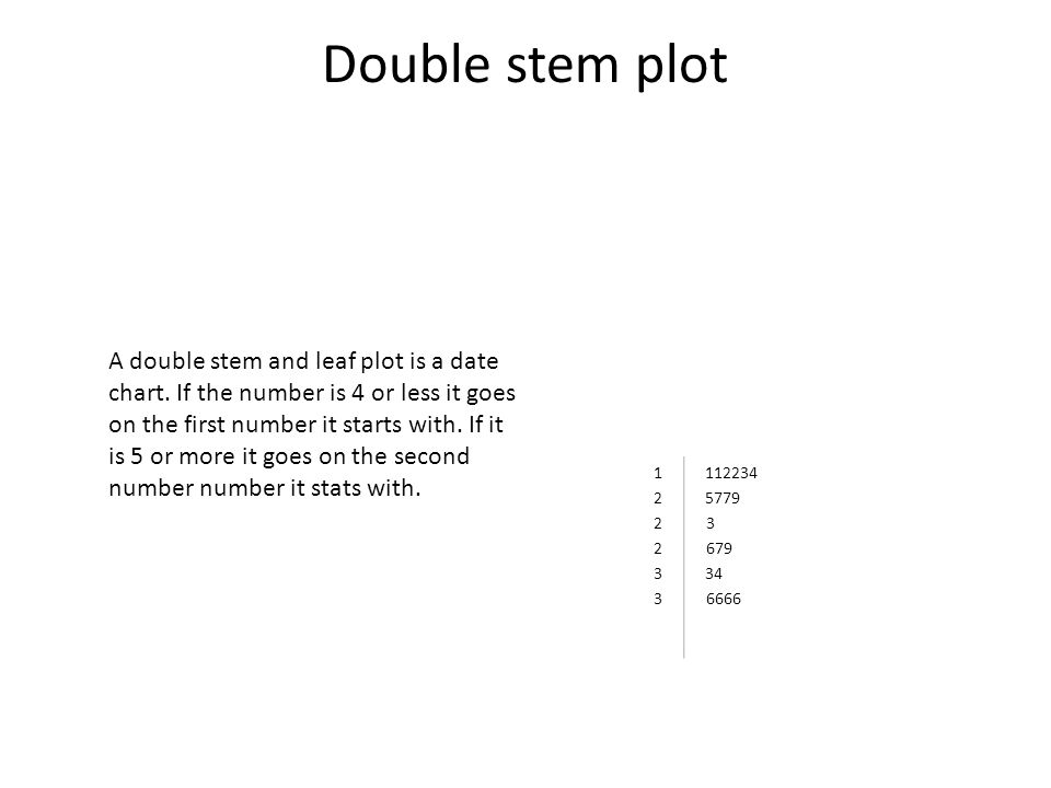 Double stem plot 1 112234 2 5779 2 3 2 679 3 34 3 6666 A double stem and leaf plot is a date chart. If the number is 4 or less it goes on the first nu