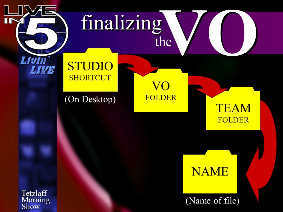 Tetzlaff Morning Show Tetzlaff Morning Show Livin' LIVE TEAM FOLDER finalizing VO the VO FOLDER STUDIO SHORTCUT (On Desktop) NAME (Name of file)