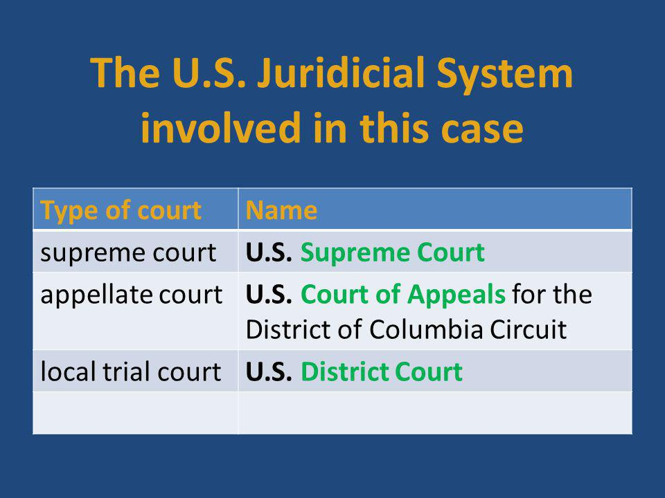 U.S.Supreme Court Chief Justice 8 Associate Judges Appointed by the U.S.