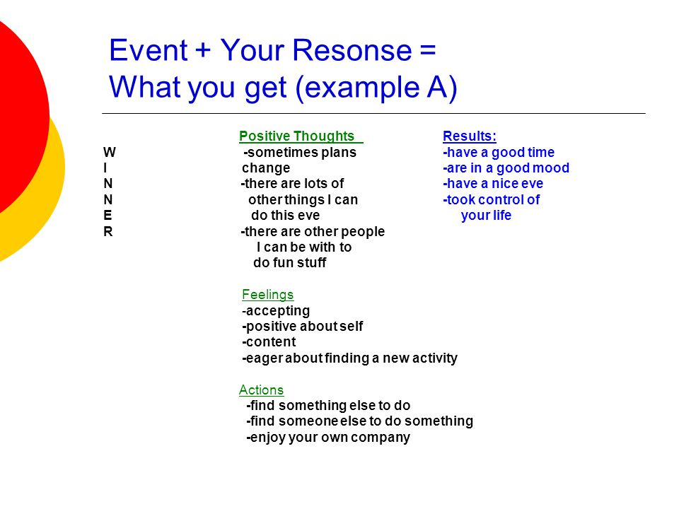 Event + Your Resonse = What you get (example B) Negative Thoughts Feelings L Your divorced - I want my real mom -angry O Parent gets & dad to be together -frustrated S remarried - this will never -hurt E work out -resentful R You now live in - I'll be left out -left out a new family - I am not going -neglected w/ a stepparent to like this new -unhappy & stepbrothers family &stepsisters Actions -withdraw from new family -not cooperative w/ new family -not friendly toward new family members -get in a lot of trouble at home -live in a family with a lot of strife and stress -are preoccupied w/ negative thoughts about your family situation & that drains your energy -don't feel good about yourself & that keeps you from getting on with your life