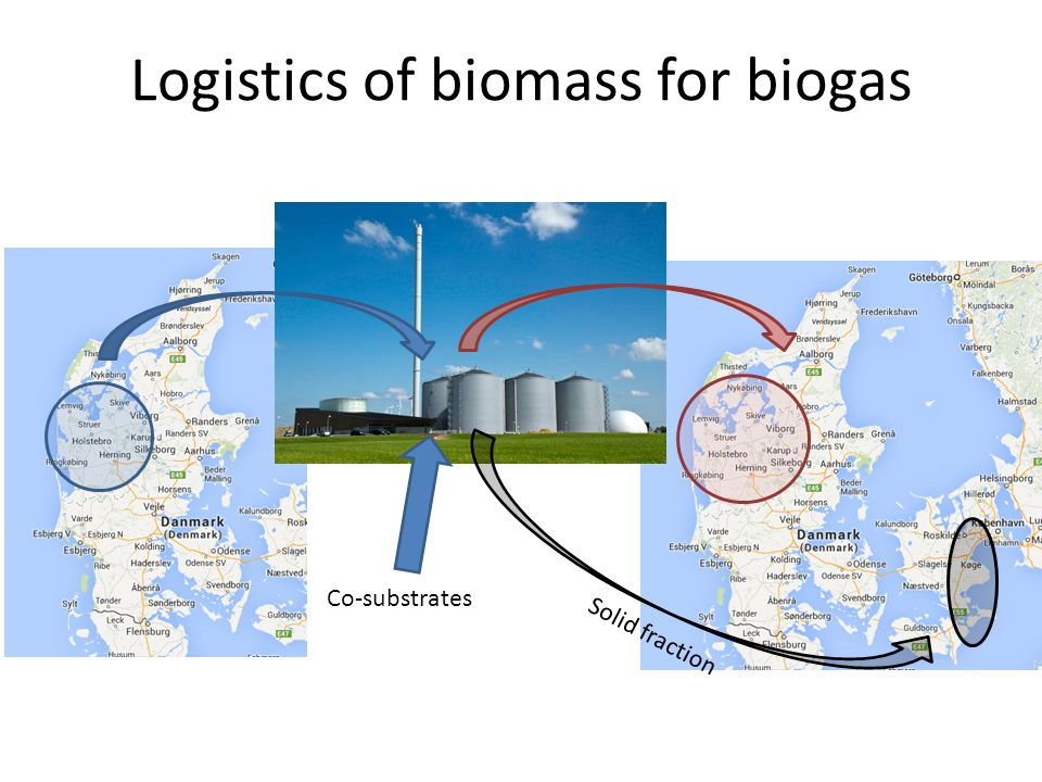 Solid Logistics of biomass for biogas Solid fraction Co-substrates