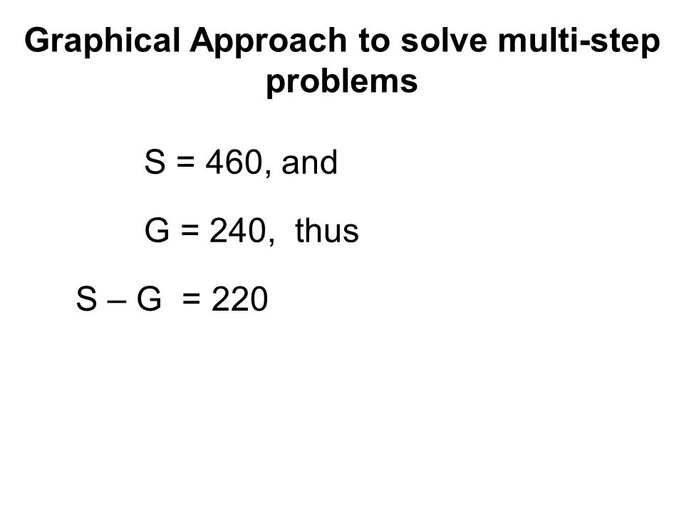 Graphical Approach to solve multi-step problems S = 460, and G = 240, thus S – G = 220