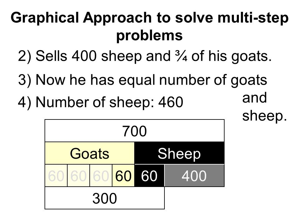 Graphical Approach to solve multi-step problems 700 GoatsSheep 2) Sells 400 sheep and ¾ of his goats.