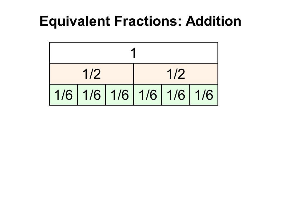 Equivalent Fractions: Addition 1 1/2 1/6