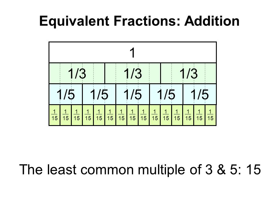 Equivalent Fractions: Addition 1 1/3 1/5 The least common multiple of 3 & 5: 15 1 15 1 15 1 15 1 15 1 15 1 15 1 15 1 15 1 15 1 15 1 15 1 15 1 15 1 15