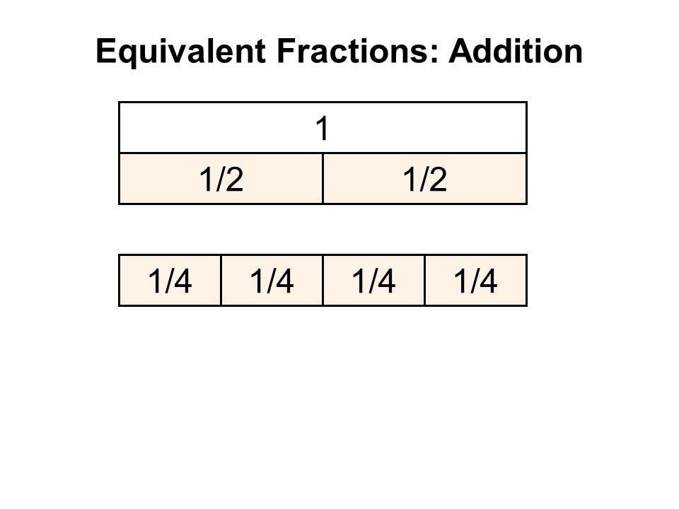 1 1/2 1/4 Equivalent Fractions: Addition