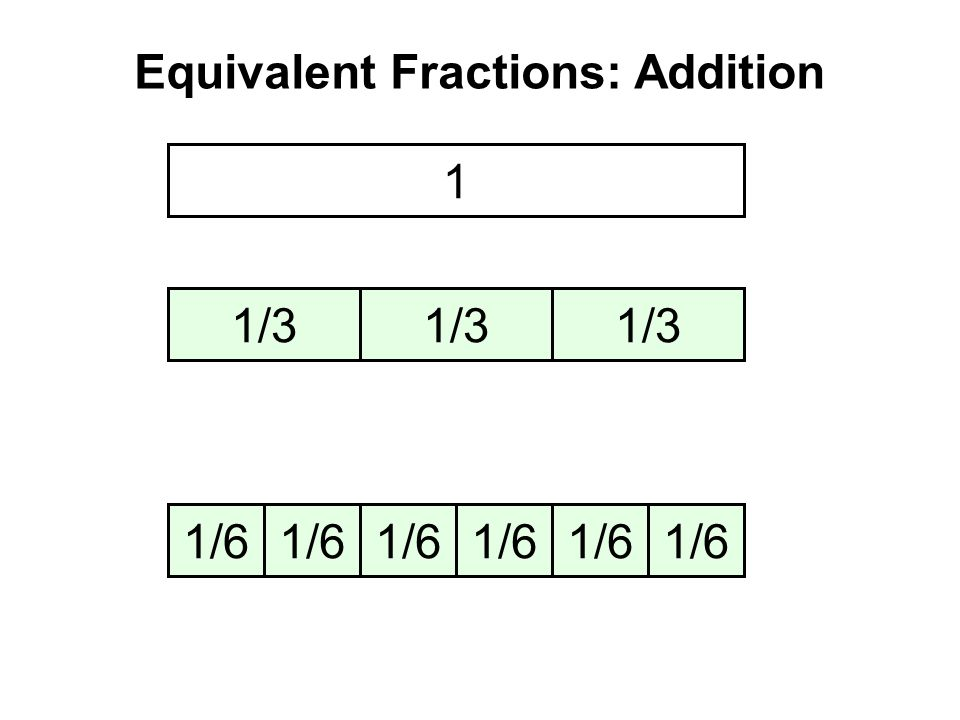 1 1/3 1/6 Equivalent Fractions: Addition