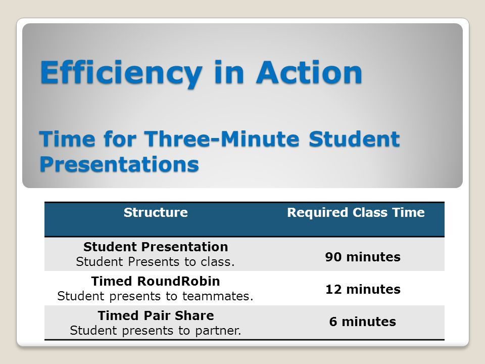 Efficiency in Action Time for Three-Minute Student Presentations StructureRequired Class Time Student Presentation Student Presents to class.