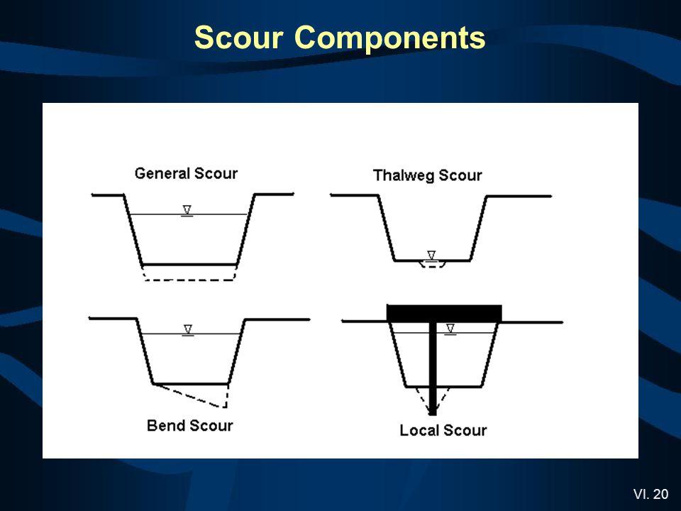 VI. 20 Scour Components
