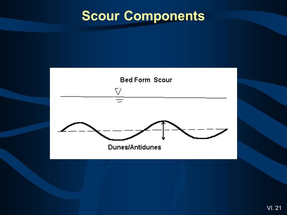 VI. 21 Scour Components