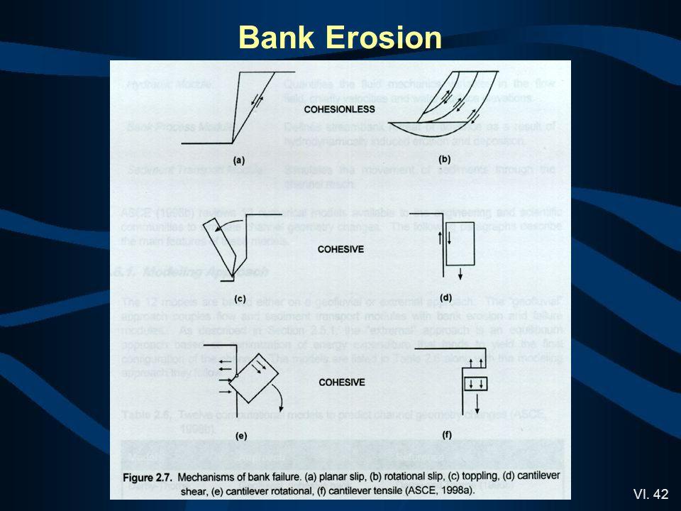 VI. 42 Bank Erosion