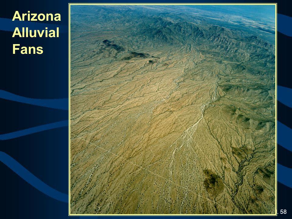 VI. 58 Arizona Alluvial Fans