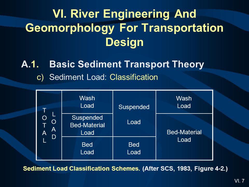 VI. 7 A.1.Basic Sediment Transport Theory c)Sediment Load: Classification Sediment Load Classification Schemes. (After SCS, 1983, Figure 4-2.) Wash Lo