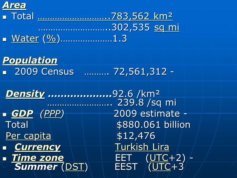 AreaArea Area Area Total ………………………..783,562 km² Total ………………………..783,562 km² ………………………..783,562 km²………………………..783,562 km² ………………………..302,535 sq mi ………………………..302,535 sq mi sq mi Water (%)…………………1.3 Water (%)…………………1.3 Water% Water% PopulationPopulation Population Population 2009 Census ……….