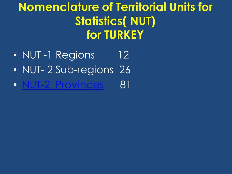 NUT -1 Regions 12 NUT- 2 Sub-regions 26 NUT-2 Provinces 81 NUT-2 Provinces Nomenclature of Territorial Units for Statistics( NUT) for TURKEY