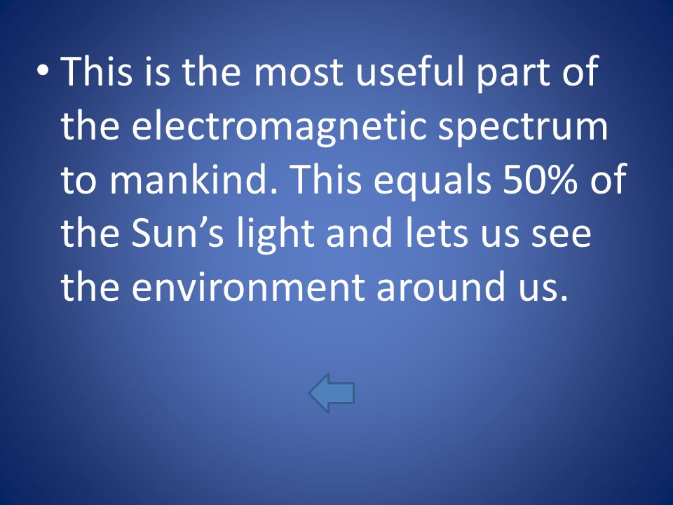 This is the most useful part of the electromagnetic spectrum to mankind.