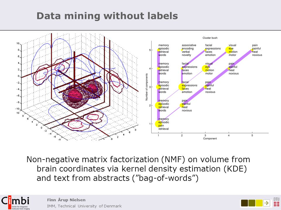 Finn Årup Nielsen IMM, Technical University of Denmark Data mining: combine text and coordinates Hiearchical clustering of cingulate abstracts based on text, then comparison of the spatial distribution of brain coordinates with respect to the clusters.