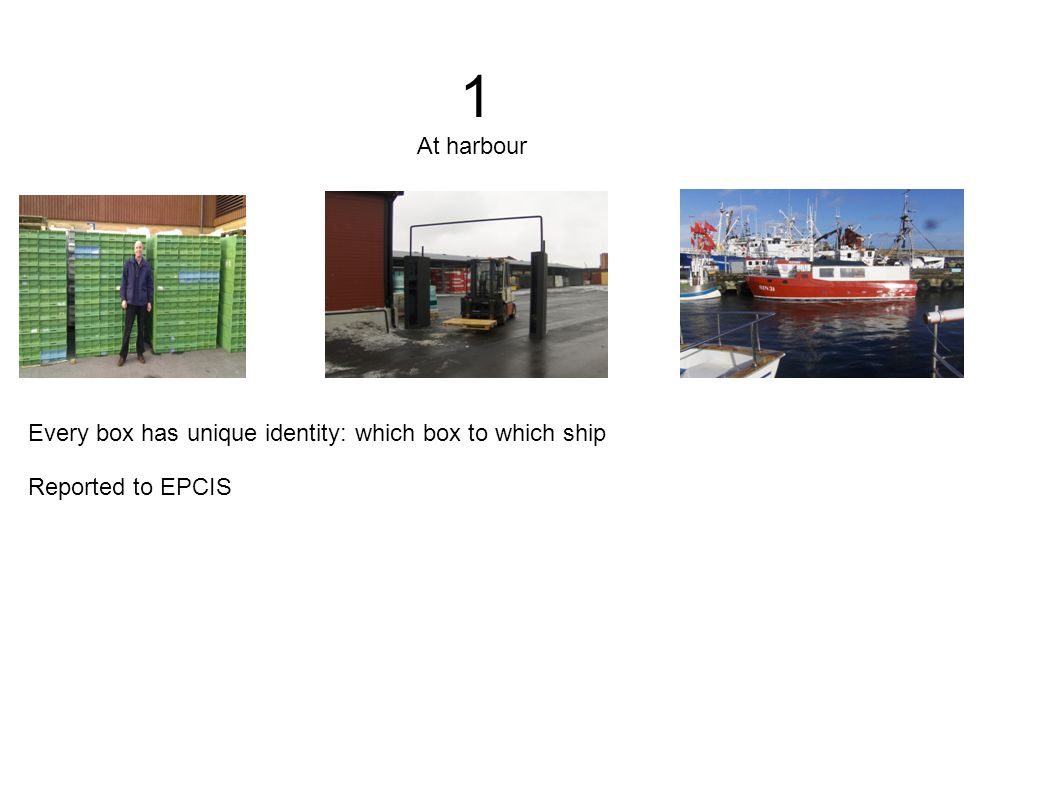 1 Every box has unique identity: which box to which ship Reported to EPCIS At harbour