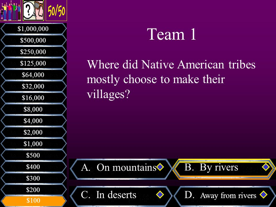 S.C. Native American Edition